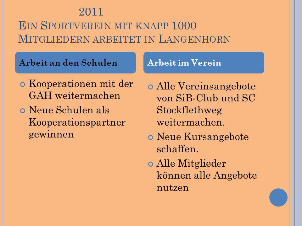 2011 E IN S PORTVEREIN MIT KNAPP 1000 M ITGLIEDERN ARBEITET IN L ANGENHORN Kooperationen mit der GAH weitermachen Neue Schulen als Kooperationspartner