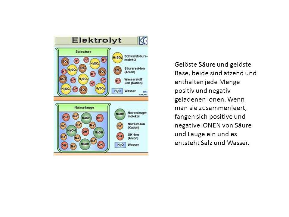 Dies kann am Beispiel der Reaktion von Salzsäure mit Natronlauge gezeigt werden: Salzsäure mit Natronlauge gezeigt werden: