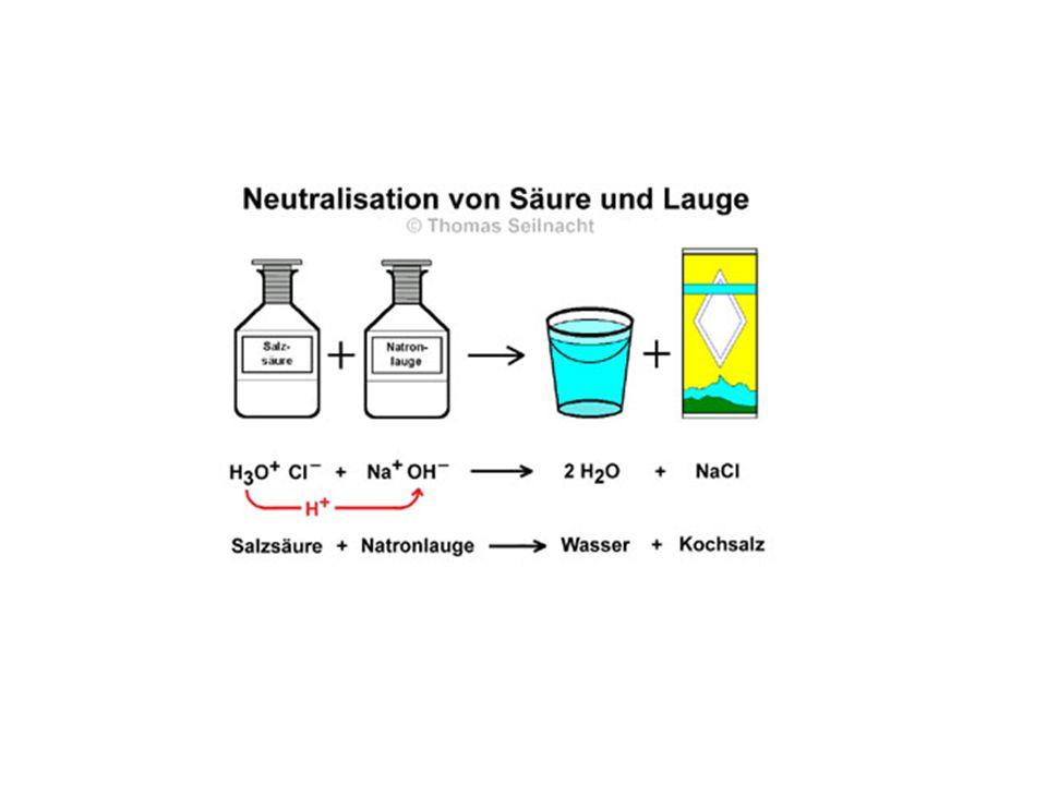 Die H 3 O + -Ionen der wässrigen Salzsäurelösung und die OH - -Ionen der Natronlauge reagieren zu zwei Molekülen Wasser, als zweites Reaktionsprodukt entsteht Natriumchlorid.