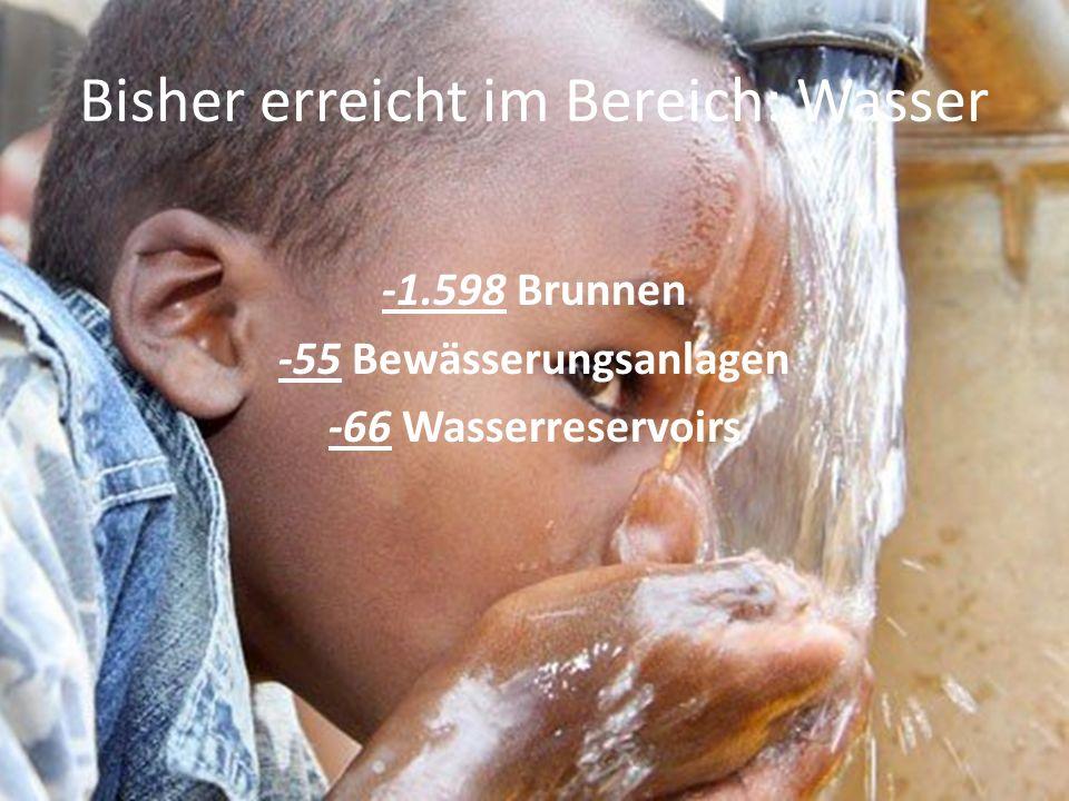 Bisher erreicht im Bereich: Wasser -1.598 Brunnen -55 Bewässerungsanlagen -66 Wasserreservoirs