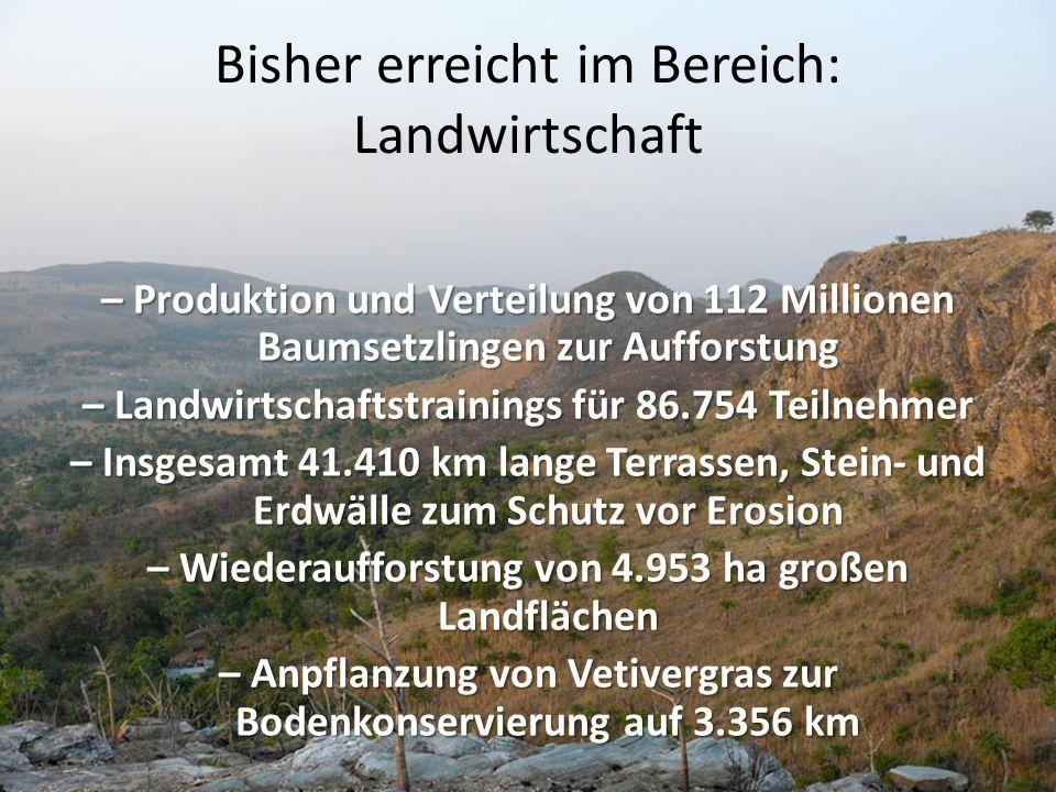 Bisher erreicht im Bereich: Landwirtschaft – Produktion und Verteilung von 112 Millionen Baumsetzlingen zur Aufforstung – Landwirtschaftstrainings für