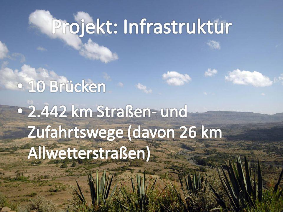 Technische Infrastruktur Verkehrsinfrastruktur gilt im internationalen Vergleich als ungenügend Verkehrsinfrastruktur gilt im internationalen Vergleich als ungenügend Äthiopien ist ohne Seehafen Äthiopien ist ohne Seehafen Äthiopien verfügt des Weiteren über 33 856 Straßenkilometer, von denen lediglich 4 367 asphaltiert sind und 681 km Gleise Äthiopien verfügt des Weiteren über 33 856 Straßenkilometer, von denen lediglich 4 367 asphaltiert sind und 681 km Gleise