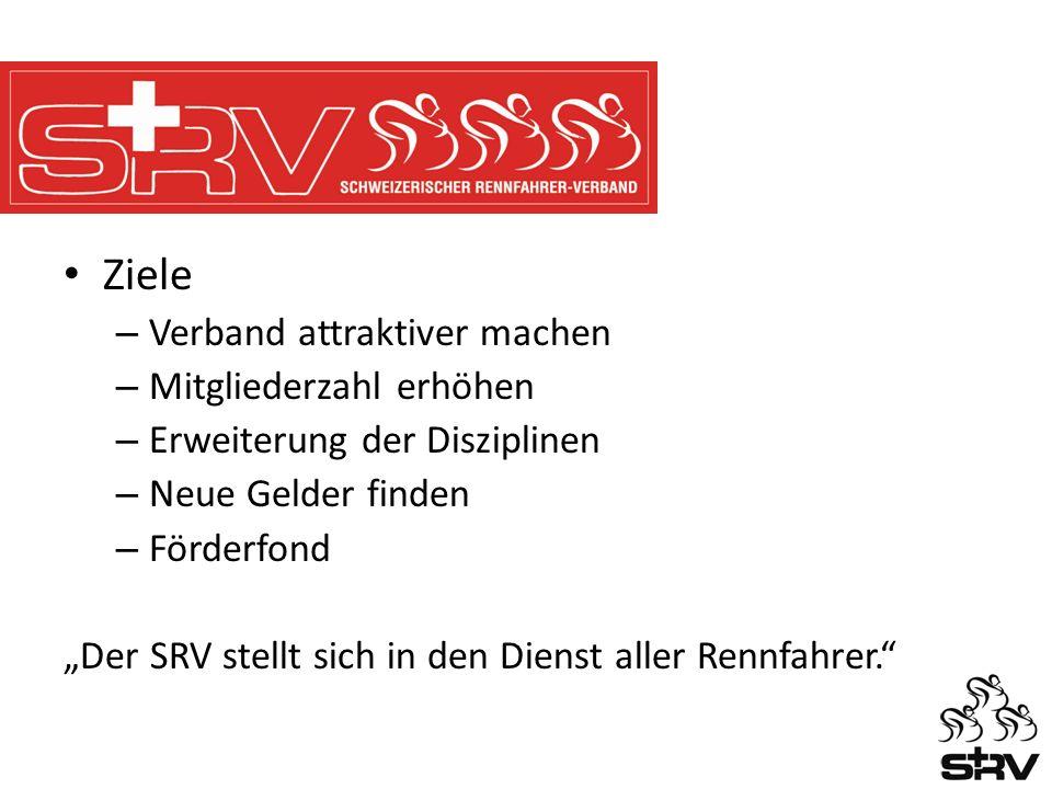 Ziele – Verband attraktiver machen – Mitgliederzahl erhöhen – Erweiterung der Disziplinen – Neue Gelder finden – Förderfond Der SRV stellt sich in den Dienst aller Rennfahrer.