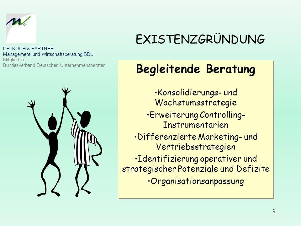 9 EXISTENZGRÜNDUNG Begleitende Beratung Konsolidierungs- und Wachstumsstrategie Erweiterung Controlling- Instrumentarien Differenzierte Marketing- und