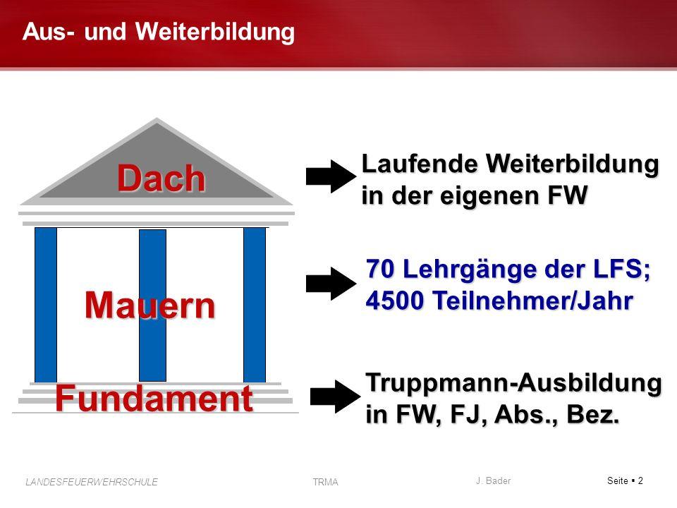 Seite 2 J. Bader LANDESFEUERWEHRSCHULE TRMA Laufende Weiterbildung in der eigenen FW 70 Lehrgänge der LFS; 4500 Teilnehmer/Jahr Truppmann-Ausbildung i