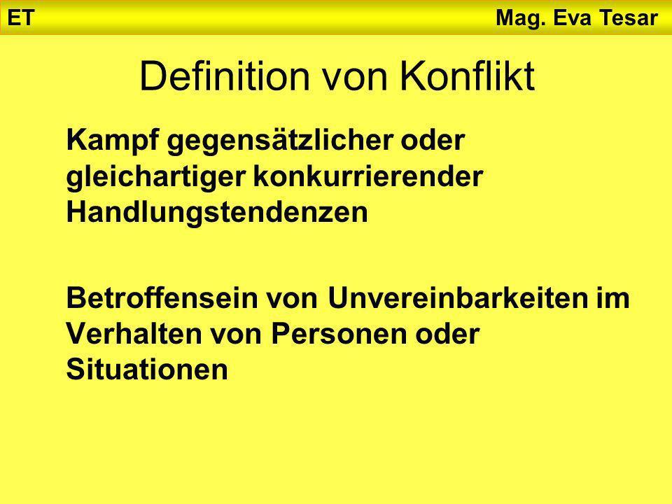 Definition von Konflikt Kampf gegensätzlicher oder gleichartiger konkurrierender Handlungstendenzen Betroffensein von Unvereinbarkeiten im Verhalten v