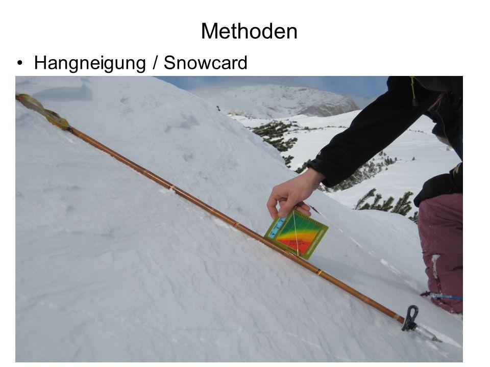 Methoden Hangneigung / Snowcard