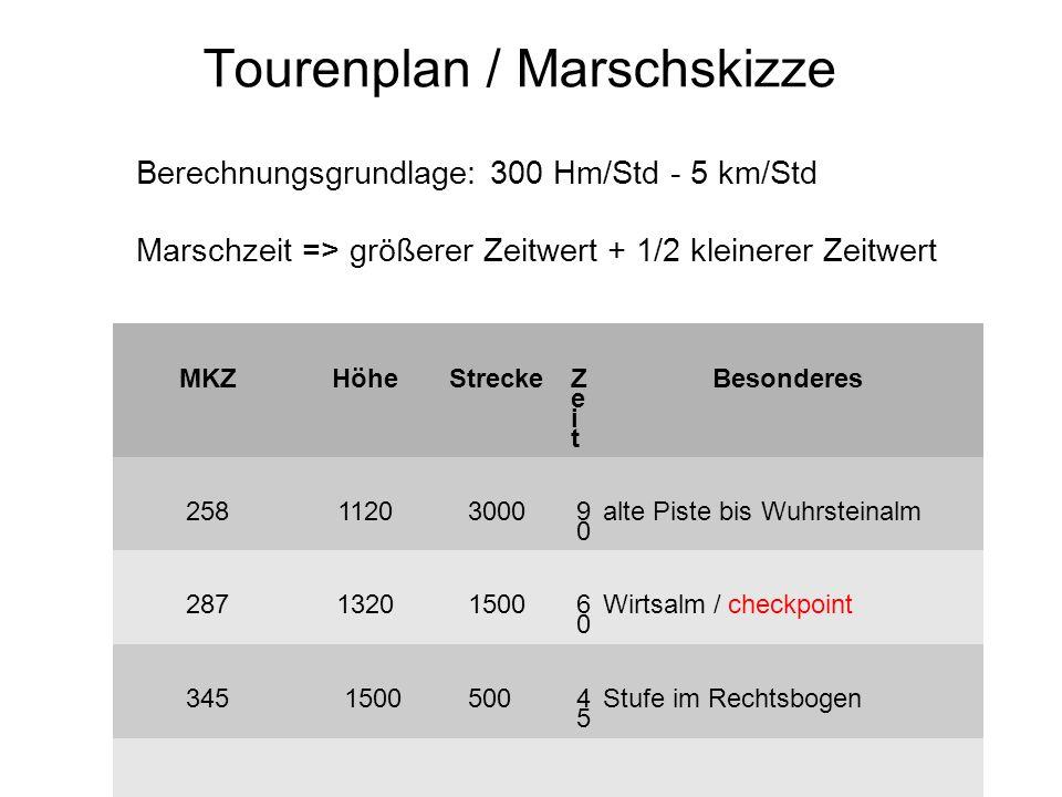 Tourenplan / Marschskizze MKZHöheStrecke ZeitZeit Besonderes 25811203000 9090 alte Piste bis Wuhrsteinalm 28713201500 6060 Wirtsalm / checkpoint 345 1