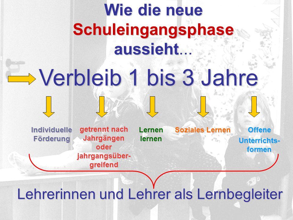 Beginn der Schulpflicht Das 5.Schulrechtsänderungsgesetzes wurde am 30.03.2011 verabschiedet.