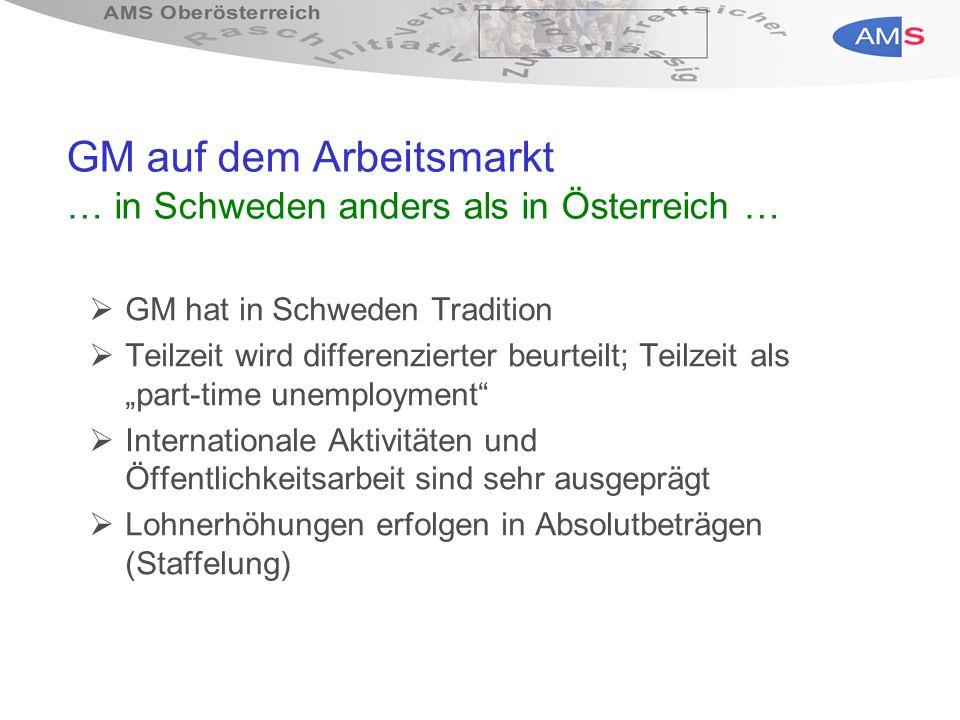OÖ hat den niedrigsten Anteil an Vollzeitbeschäftigten Frauen in ganz Österreich!