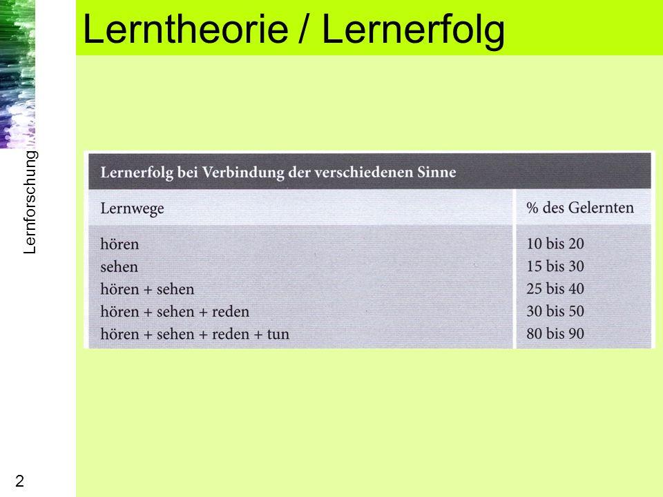 Lernforschung 2 Lerntheorie / Lernerfolg