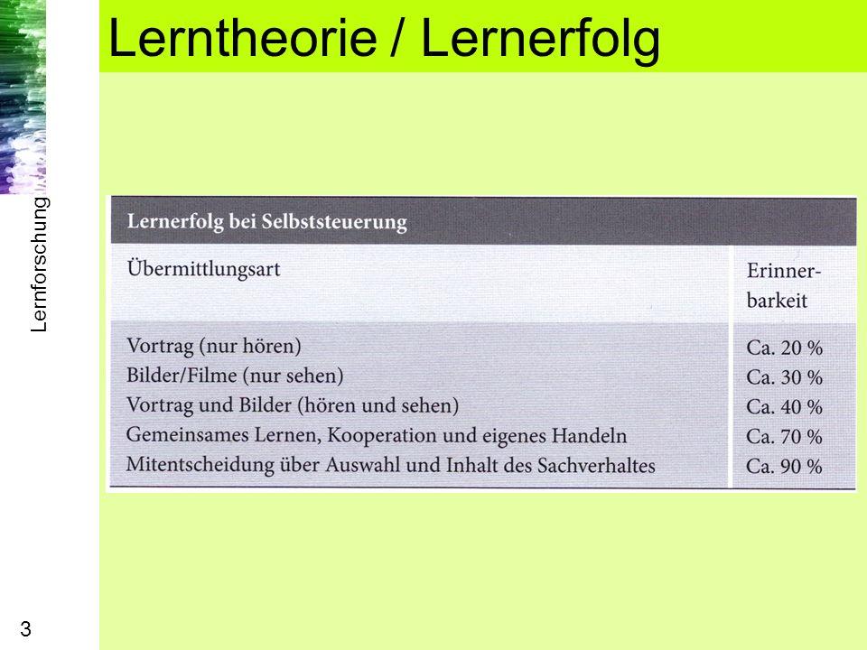 Lernforschung 3 Lerntheorie / Lernerfolg