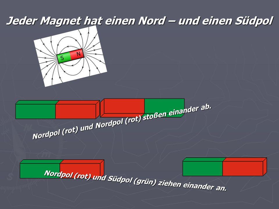 Jeder Magnet hat einen Nord – und einen Südpol Nordpol (rot) und Südpol (grün) ziehen einander an. Nordpol (rot) und Nordpol (rot) stoßen einander ab.