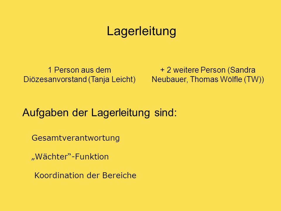 Lagerleitung 1 Person aus dem Diözesanvorstand (Tanja Leicht) + 2 weitere Person (Sandra Neubauer, Thomas Wölfle (TW)) Aufgaben der Lagerleitung sind: