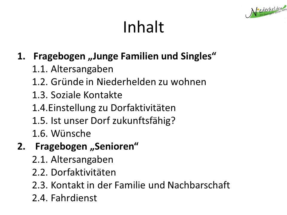 Inhalt 1.Fragebogen Junge Familien und Singles 1.1.