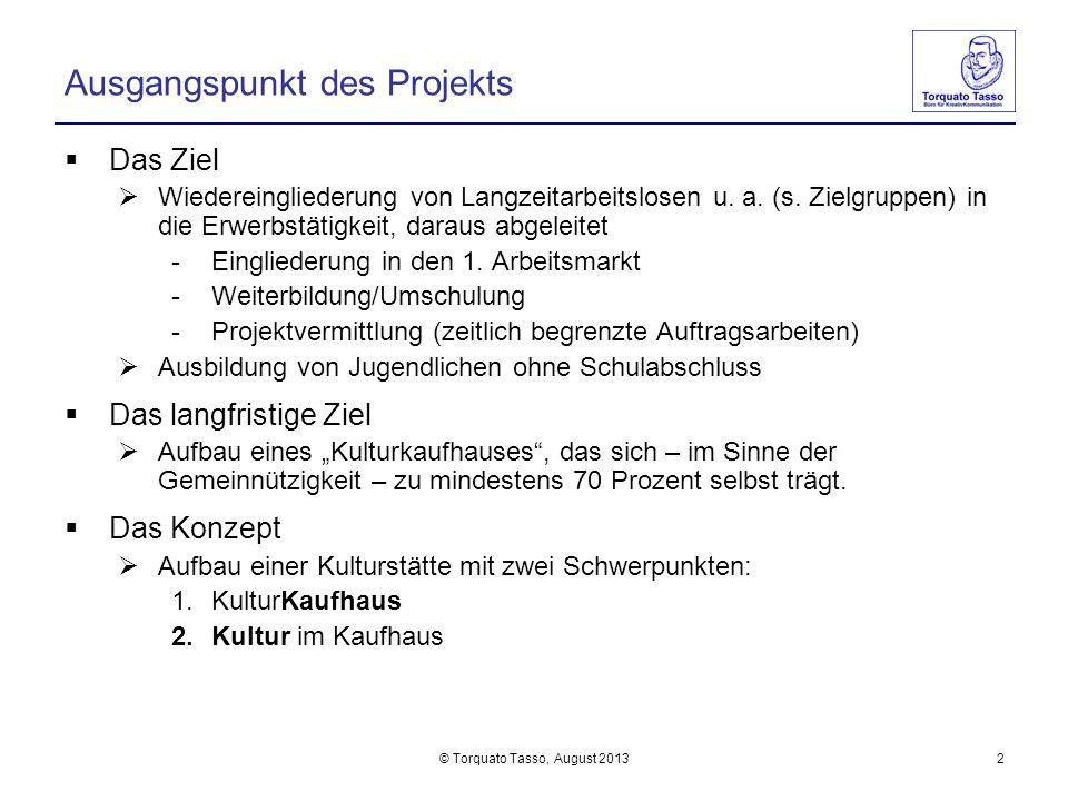 © Torquato Tasso, August 20132 Ausgangspunkt des Projekts Das Ziel Wiedereingliederung von Langzeitarbeitslosen u. a. (s. Zielgruppen) in die Erwerbst