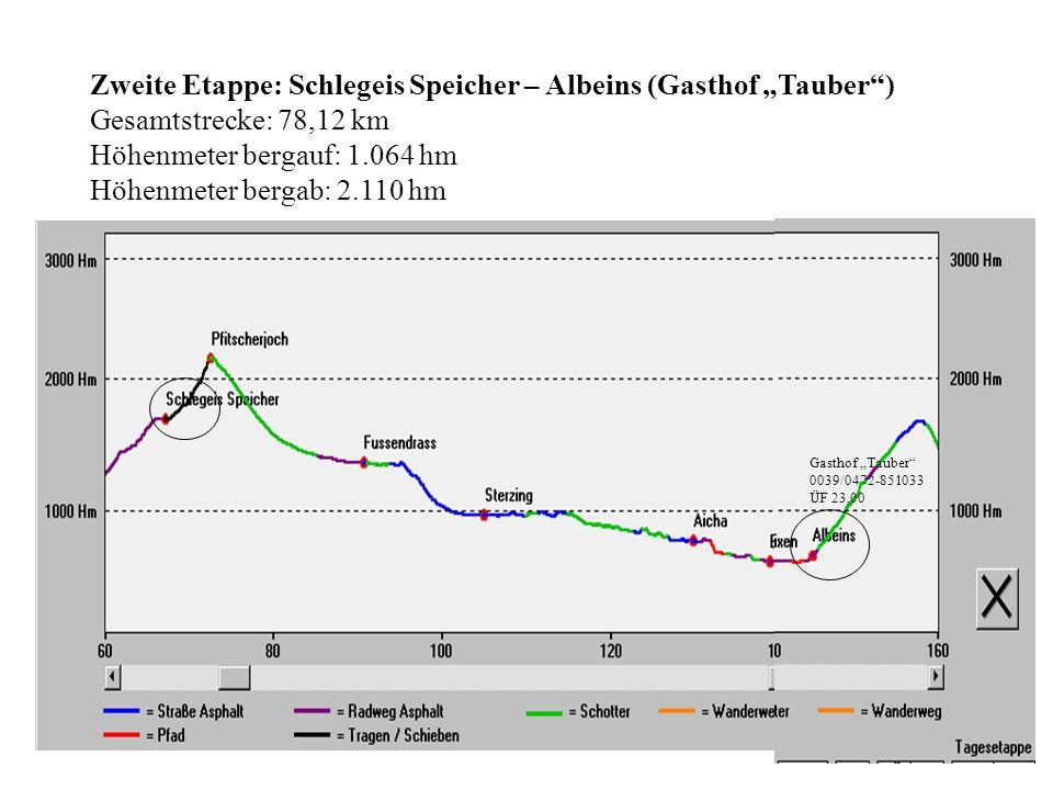 Zweite Etappe: Schlegeis Speicher – Albeins (Gasthof Tauber) Gesamtstrecke: 78,12 km Höhenmeter bergauf: 1.064 hm Höhenmeter bergab: 2.110 hm Gasthof Tauber 0039/0472-851033 ÜF 23,00