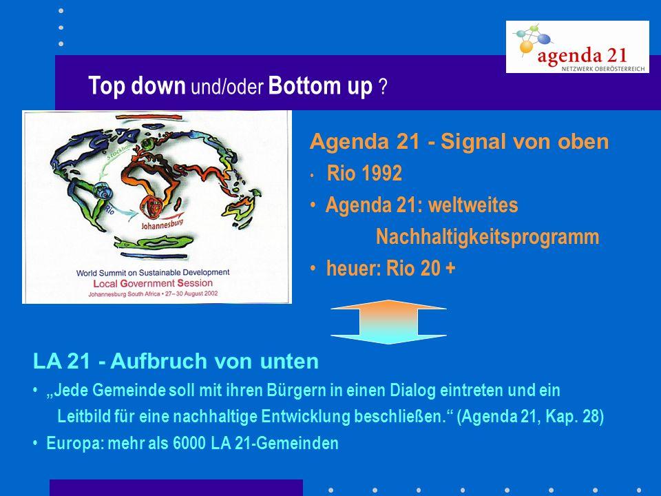 Agenda 21 - Signal von oben Rio 1992 Agenda 21: weltweites Nachhaltigkeitsprogramm heuer: Rio 20 + LA 21 - Aufbruch von unten Jede Gemeinde soll mit i