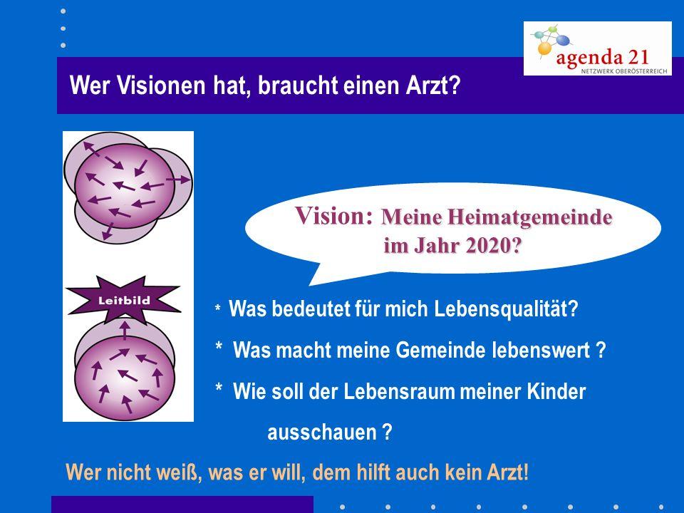 Meine Heimatgemeinde Vision: Meine Heimatgemeinde im Jahr 2020? * Was bedeutet für mich Lebensqualität? * Was macht meine Gemeinde lebenswert ? * Wie