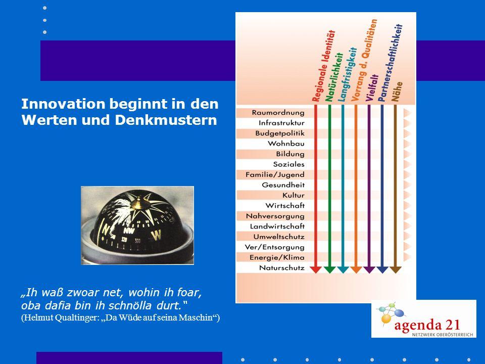 Soziales Miteinander Wie kann erreicht werden, dass Jung und Alt aktiver am Pettenbacher Gesellschaftsleben teilnehmen .