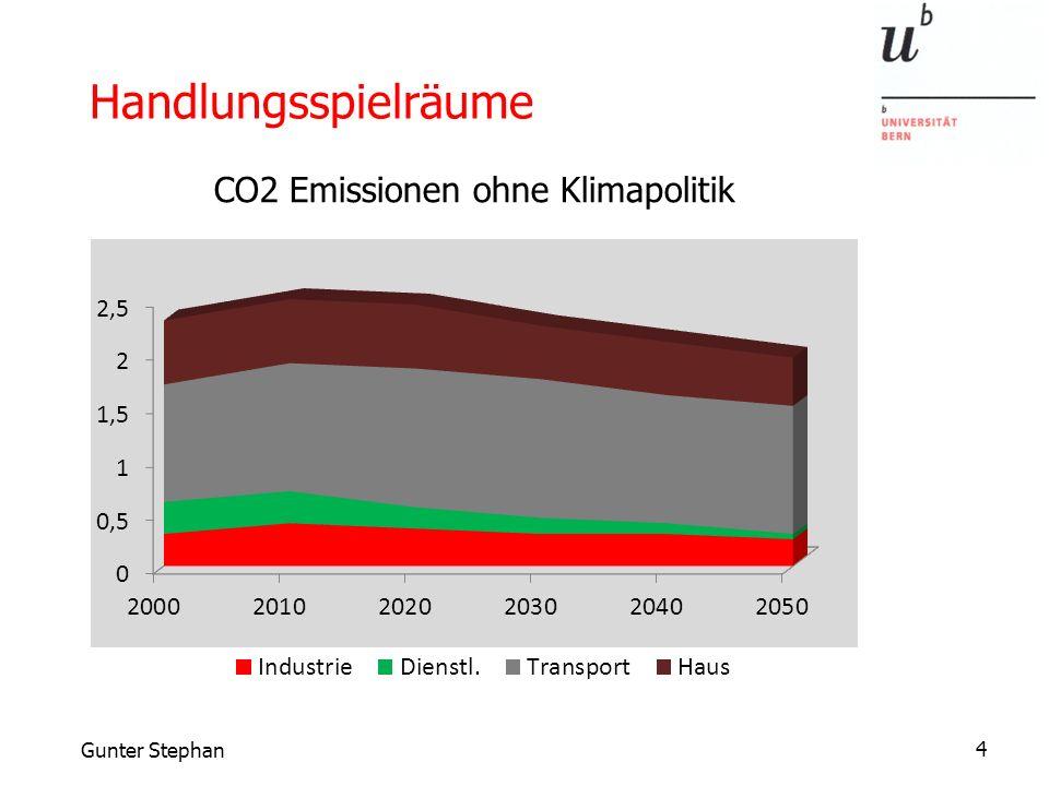 4Gunter Stephan Handlungsspielräume CO2 Emissionen ohne Klimapolitik