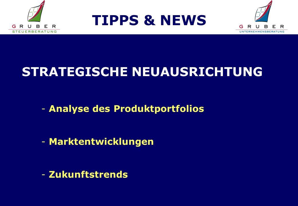 TIPPS & NEWS STRATEGISCHE NEUAUSRICHTUNG - Analyse des Produktportfolios - Marktentwicklungen - Zukunftstrends