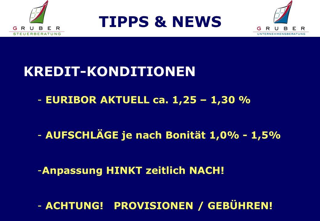 TIPPS & NEWS KREDIT-KONDITIONEN - EURIBOR AKTUELL ca.