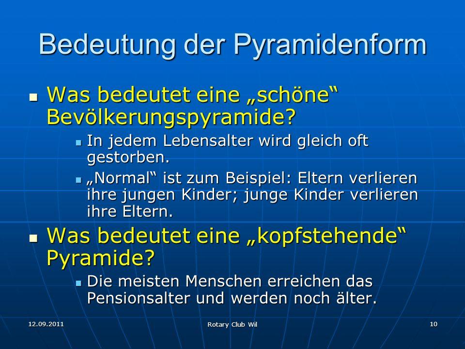 12.09.2011 Rotary Club Wil 10 Bedeutung der Pyramidenform Was bedeutet eine schöne Bevölkerungspyramide? Was bedeutet eine schöne Bevölkerungspyramide