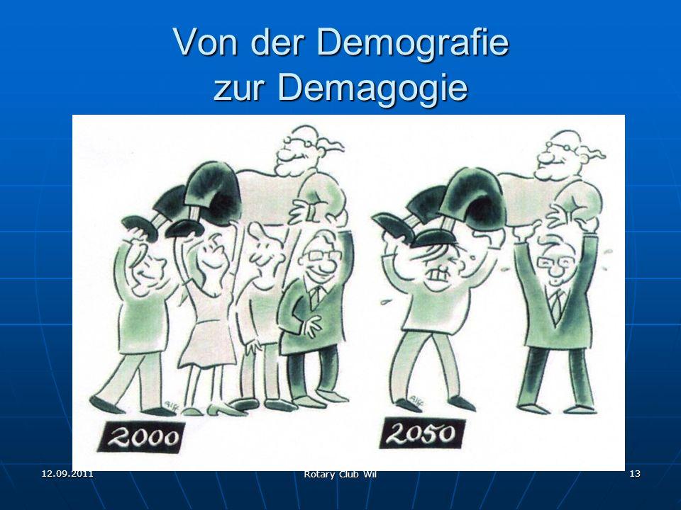 12.09.2011 Rotary Club Wil 13 Von der Demografie zur Demagogie