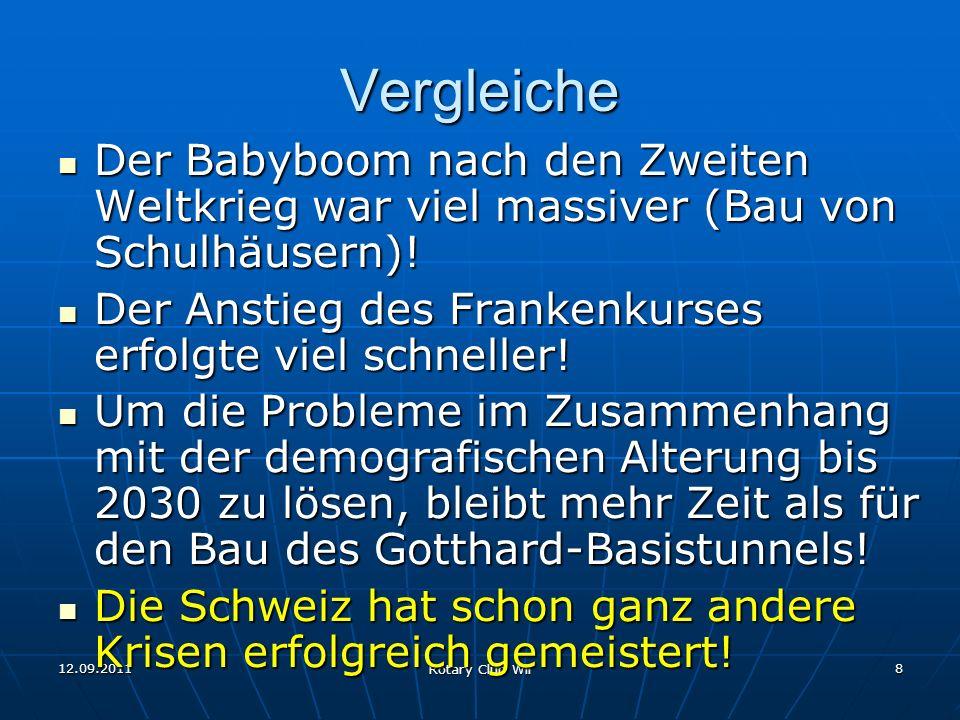 12.09.2011 Rotary Club Wil 8 Vergleiche Der Babyboom nach den Zweiten Weltkrieg war viel massiver (Bau von Schulhäusern)! Der Babyboom nach den Zweite