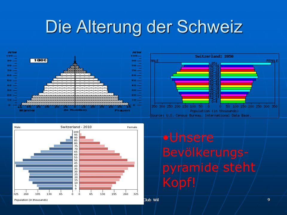 12.09.2011 Rotary Club Wil 9 Die Alterung der Schweiz Unsere Bevölkerungs- pyramide steht Kopf!