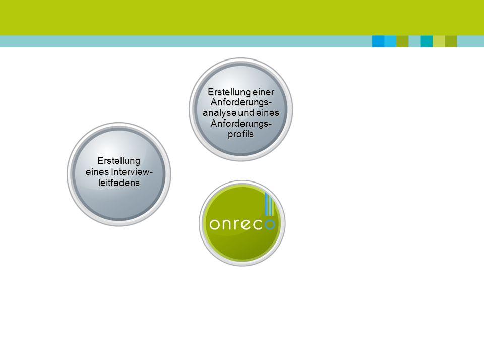 Erstellung eines Interview- leitfadens Unter Einbeziehung unterschiedlicher Interviewtechniken und Methoden (situative Fragen, biographieorientierte Fragen, Rollenspiele, Dilemmata-Technik, Schwächenanalyse, STAR-Ansatz) Erstellung einer Anforderungs- analyse und eines Anforderungs- profils
