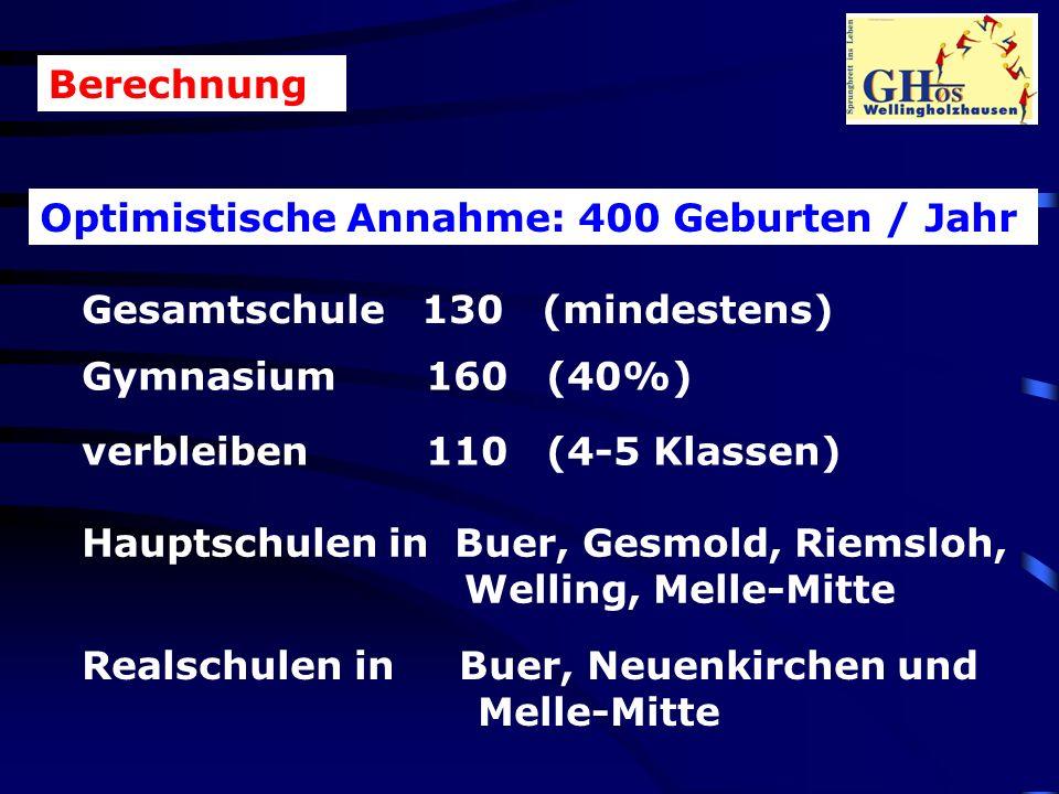 Optimistische Annahme: 400 Geburten / Jahr Berechnung Gesamtschule 130 (mindestens) Gymnasium 160 (40%) verbleiben 110 (4-5 Klassen) Hauptschulen in Buer, Gesmold, Riemsloh, Welling, Melle-Mitte Realschulen in Buer, Neuenkirchen und Melle-Mitte