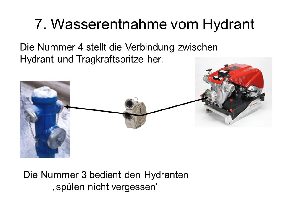 7. Wasserentnahme vom Hydrant Die Nummer 3 bedient den Hydranten spülen nicht vergessen Die Nummer 4 stellt die Verbindung zwischen Hydrant und Tragkr