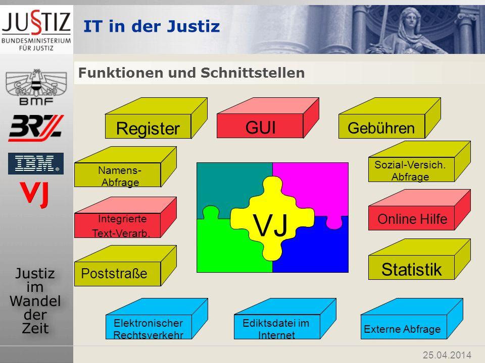 IT in der Justiz 25.04.2014 Elektronischer Rechtsverkehr Eine Eingabe gilt als bei Gericht eingelangt, wenn ihre Daten zur Gänze bei der Bundesrechenzentrum GmbH eingelangt sind.