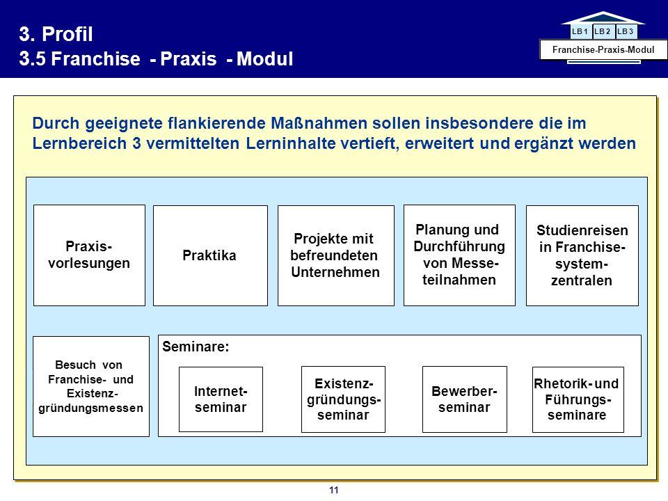 11 3. Profil 3.5 Franchise - Praxis - Modul LB 1LB 2LB 3 Franchise-Praxis-Modul Projekte mit befreundeten Unternehmen Studienreisen in Franchise- syst