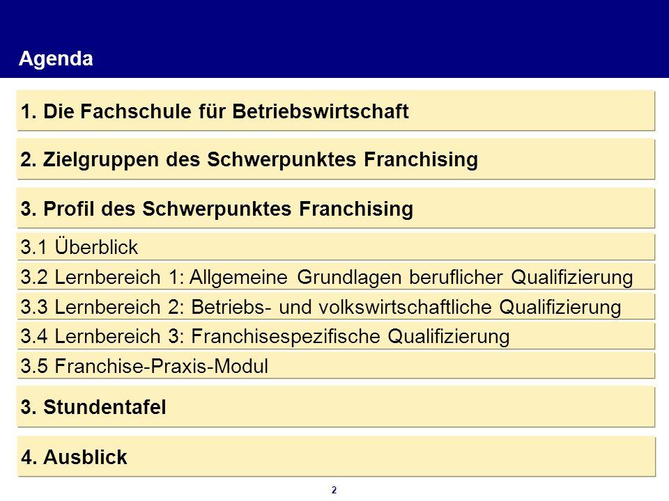 2 Agenda 2. Zielgruppen des Schwerpunktes Franchising 3. Profil des Schwerpunktes Franchising 3. Stundentafel 3.1 Überblick 3.2 Lernbereich 1: Allgeme