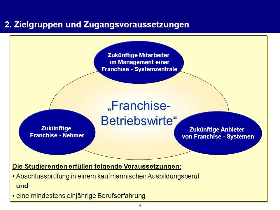 4 Franchise- Betriebswirte Zukünftige Mitarbeiter im Management einer Franchise - Systemzentrale Zukünftige Franchise - Nehmer Zukünftige Anbieter von