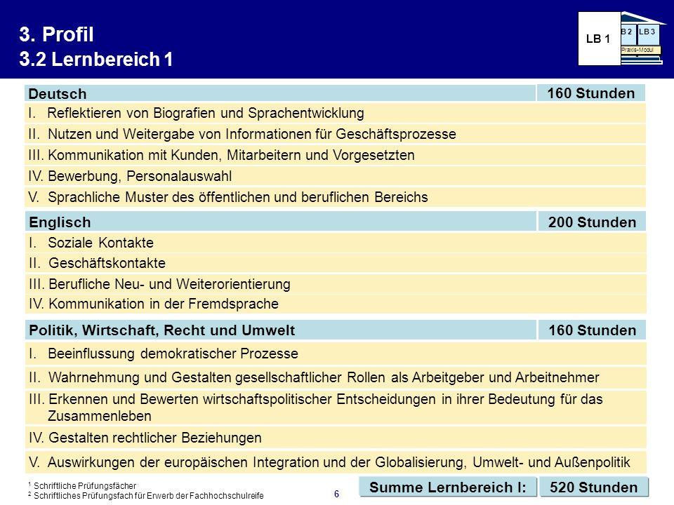 6 3. Profil 3.2 Lernbereich 1 LB 2LB 3 Franchise-Praxis-Modul LB 1 I. Reflektieren von Biografien und Sprachentwicklung II. Nutzen und Weitergabe von