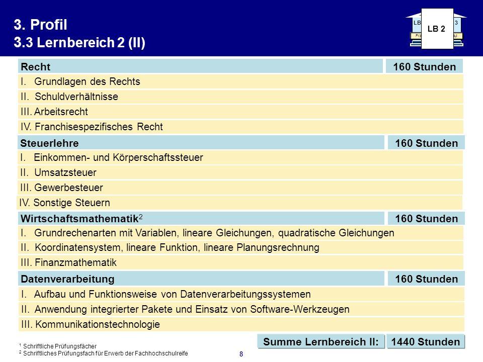 8 3. Profil 3.3 Lernbereich 2 (II) I. Einkommen- und Körperschaftssteuer II. Umsatzsteuer Steuerlehre III. Gewerbesteuer I. Grundrechenarten mit Varia