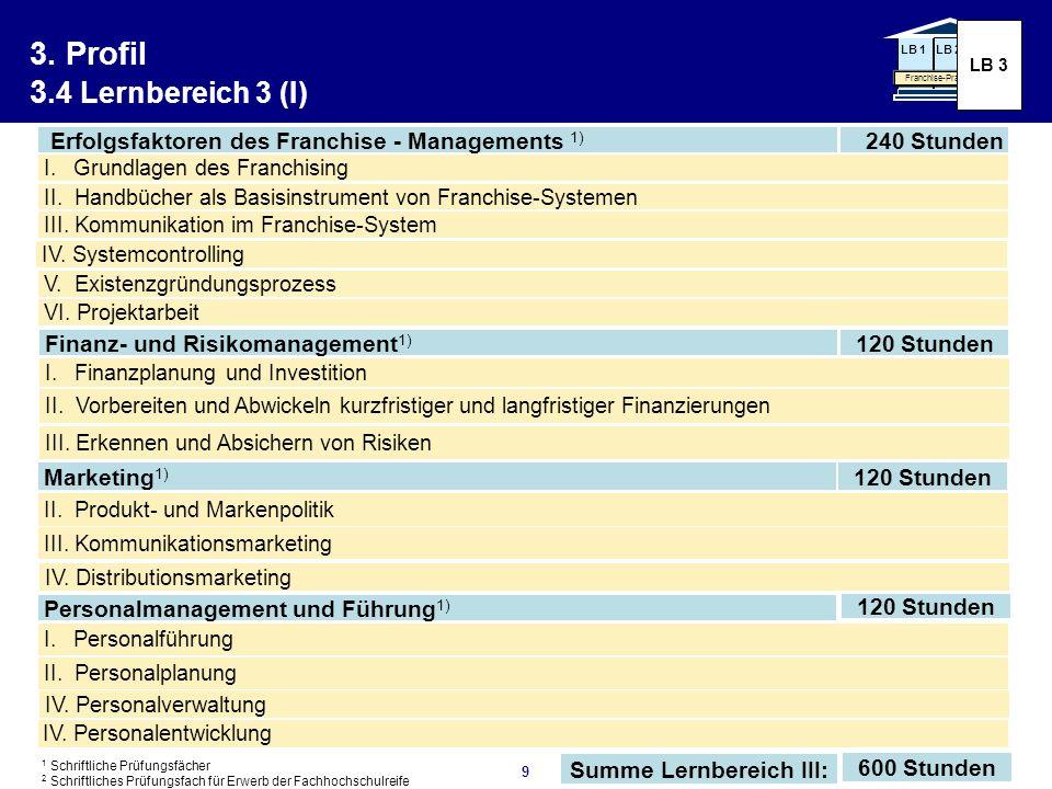 9 3. Profil 3.4 Lernbereich 3 (I) I. Grundlagen des Franchising II. Handbücher als Basisinstrument von Franchise-Systemen Erfolgsfaktoren des Franchis