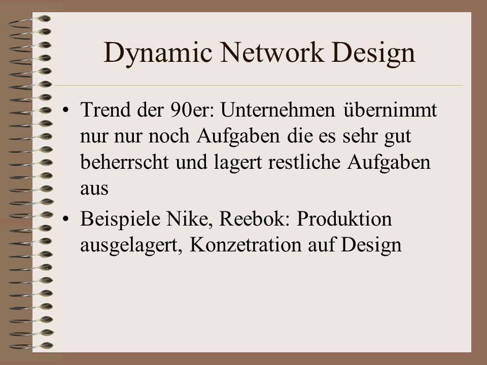 Dynamic Network Design Trend der 90er: Unternehmen übernimmt nur nur noch Aufgaben die es sehr gut beherrscht und lagert restliche Aufgaben aus Beispi