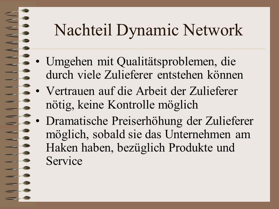 Nachteil Dynamic Network Umgehen mit Qualitätsproblemen, die durch viele Zulieferer entstehen können Vertrauen auf die Arbeit der Zulieferer nötig, ke