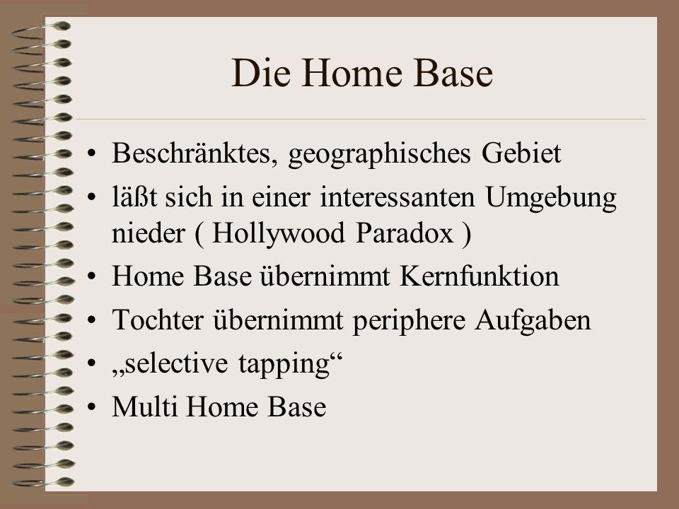 Die Home Base Beschränktes, geographisches Gebiet läßt sich in einer interessanten Umgebung nieder ( Hollywood Paradox ) Home Base übernimmt Kernfunkt