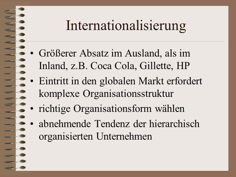 Internationalisierung Größerer Absatz im Ausland, als im Inland, z.B. Coca Cola, Gillette, HP Eintritt in den globalen Markt erfordert komplexe Organi