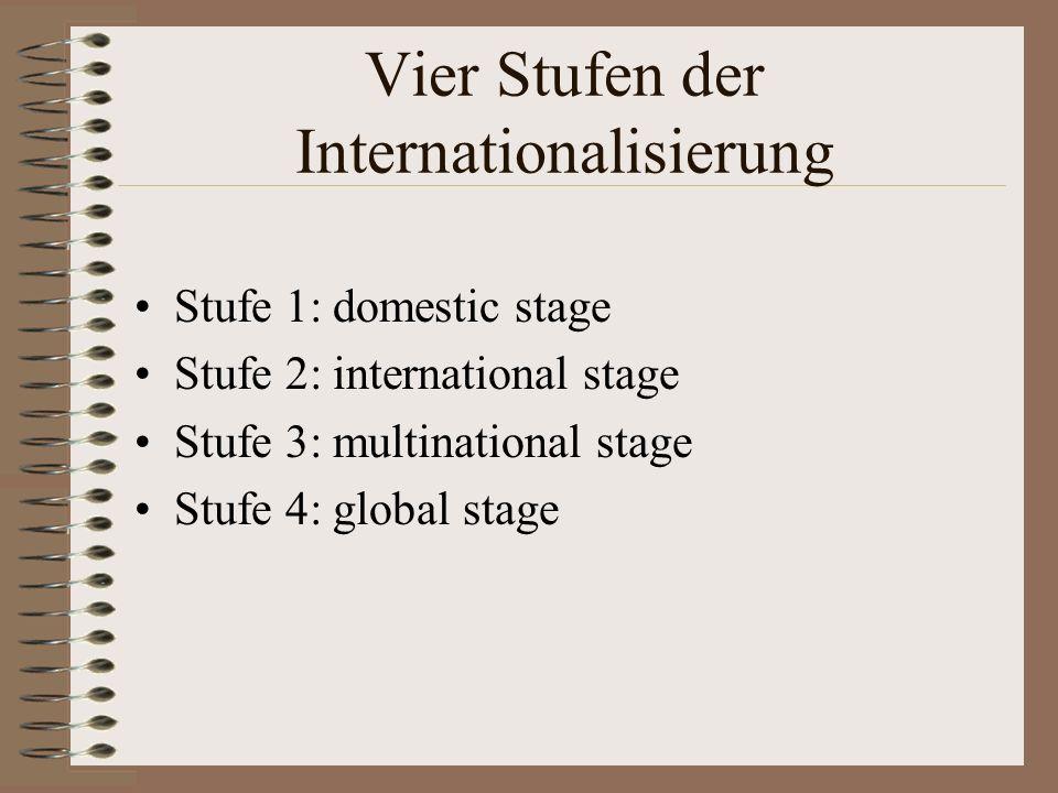 Vier Stufen der Internationalisierung Stufe 1: domestic stage Stufe 2: international stage Stufe 3: multinational stage Stufe 4: global stage