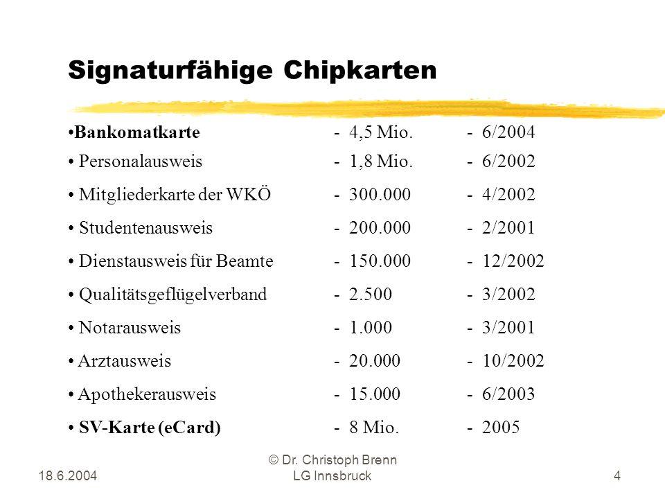 18.6.2004 © Dr. Christoph Brenn LG Innsbruck4 Signaturfähige Chipkarten Bankomatkarte- 4,5 Mio.- 6/2004 Personalausweis- 1,8 Mio.- 6/2002 Mitgliederka