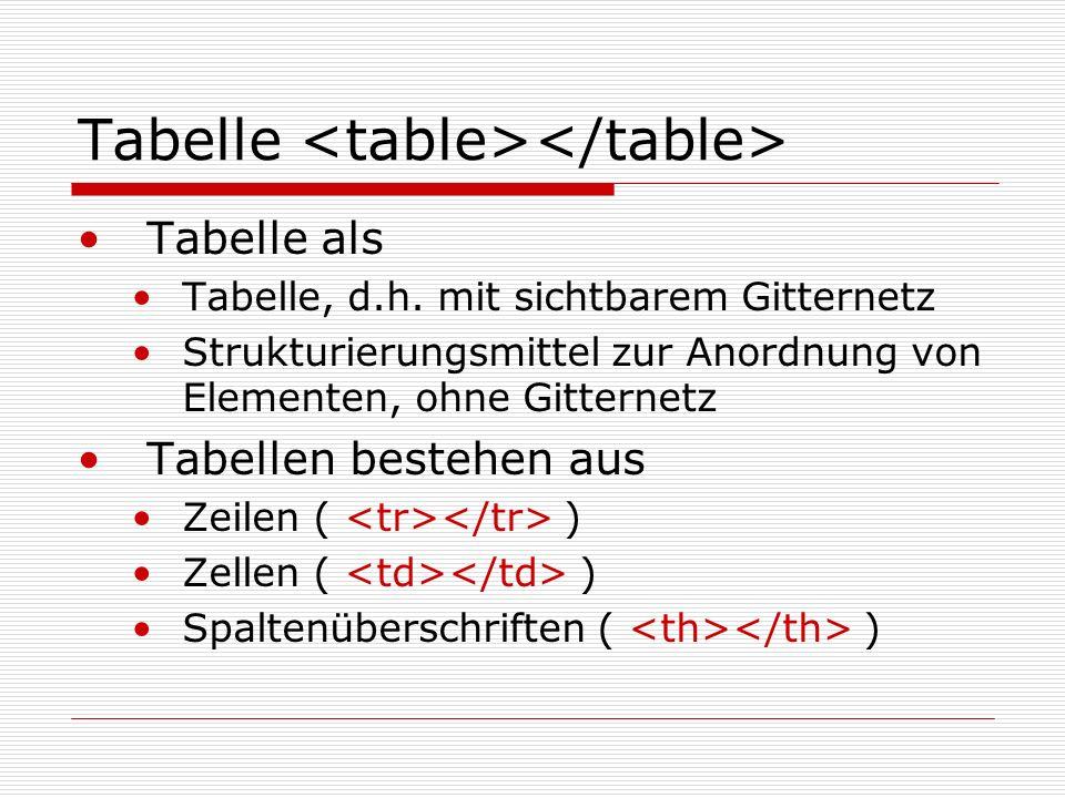 Tabelle Tabelle als Tabelle, d.h.