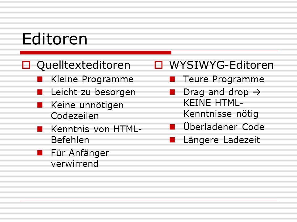 Editoren Quelltexteditoren Kleine Programme Leicht zu besorgen Keine unnötigen Codezeilen Kenntnis von HTML- Befehlen Für Anfänger verwirrend WYSIWYG-Editoren Teure Programme Drag and drop KEINE HTML- Kenntnisse nötig Überladener Code Längere Ladezeit