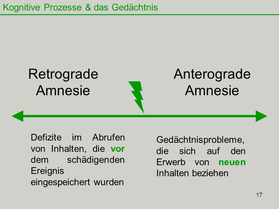 17 Retrograde Amnesie Anterograde Amnesie Kognitive Prozesse & das Gedächtnis Defizite im Abrufen von Inhalten, die vor dem schädigenden Ereignis eing